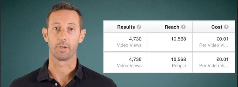 facebook video advert stats